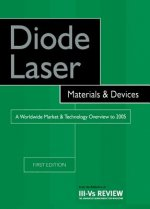 Diode Laser Materials and Devices