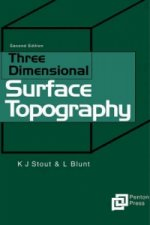 Three-Dimensional Surface Topography