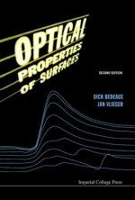 Optical Properties of Surfaces