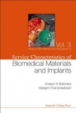 Service Characteristics of Biomedical Materials and Implants