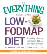 Everything Guide to the Low-Fodmap Diet