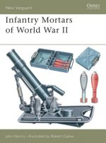 Mortars of World War II