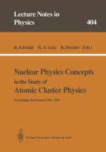 Nuclear Physics Concepts in the Study of Atomic Cluster Physics, 1