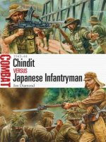 Chindit vs Japanese Infantryman - 1943-44