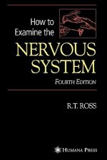 How to Examine the Nervous System