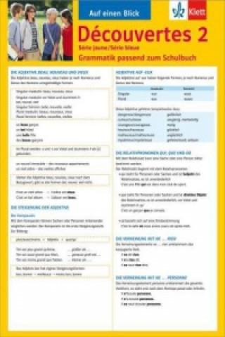 Auf einen Blick: Grammatik passend zum Schulbuch