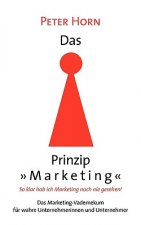 Das Prinzip 'Marketing'