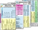 Blutgase-Karten-Set, Medizinische Taschen-Karte