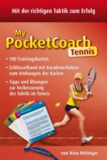 My-Pocket-Coach Tennis, Trainingskarten