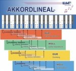 Akkordlineal, 8 Lineale