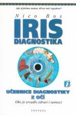 IRIS Diagnostika