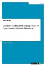 Online Second-Hand Shopping. Threat or Opportunity for Branded Products?