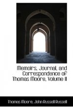 Memoirs, Journal, and Correspondence of Thomas Moore, Volume II