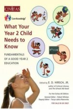 What Your Year 2 Child Needs to Know