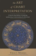 Art of Chart Interpretation