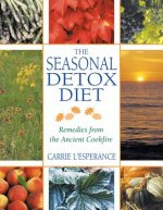 Seasonal Detox Diet