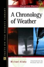 Chronology of Weather