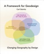 Framework for Geodesign