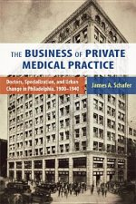 Business of Private Medical Practice