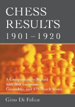 Chess Results, 1901-1930