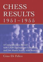Chess Results, 1951-1955