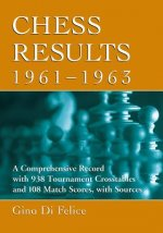 Chess Results, 1961-1963