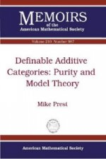 Definable Additive Catagories