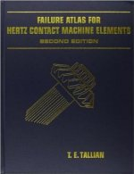 Failure Atlas for Hertz Contact Machine Elements