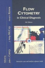 Flow Cytometry in Clinical Diagnosis