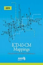 ICD-10-CM Mappings