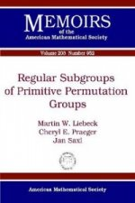 Regular Subgroups of Primitive Permutation Groups