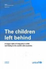 Children Left Behind: A League Table of Inequality in Child Well-Being in the World's Rich Countries