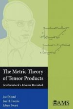 Metric Theory of Tensor Products