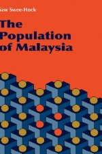 Population of Malaysia