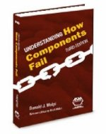 Understanding How Components Fail