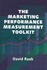 Marketing Performance Measurement Toolkit