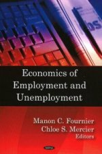 Economics of Employment & Unemployment