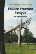 Failure Fracture Fatigue