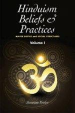 Hinduism Beliefs & Practices