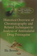 Historical Overview of Chromatography & Related Techniques in Analysis of Antimalarial Drug Primaquine