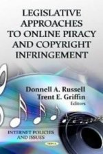 Legislative Approaches to Online Piracy & Copyright Infringement