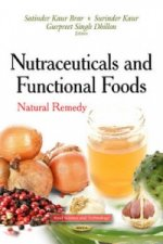 Nutraceuticals & Functional Foods