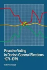 Reactive Voting in Danish General Elections 1971-1979