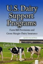 U.S. Dairy Support Programs