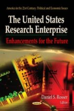 United States Research Enterprise