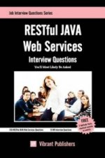 RESTful JAVA Web Services Interview Questions You'll Most Likely be Asked