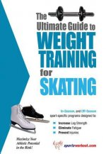 Ultimate Guide to Weight Training for Skating