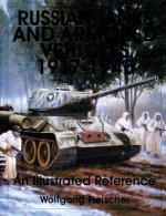 Russian Tanks and Armored Vehicles 1917-1945