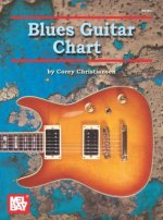 BLUES GUITAR CHART
