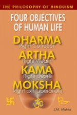 Four Objectives of Human Life